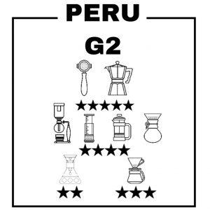 قهوه اسپرسو پرو peru G2